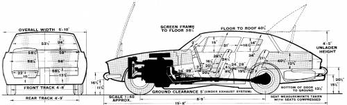 Jensen Interceptor (1967)
