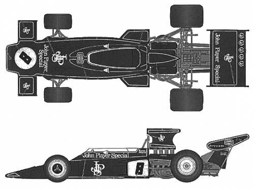 Lotus 72D Late Type