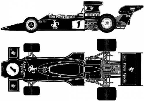 Lotus 72E F1 GP
