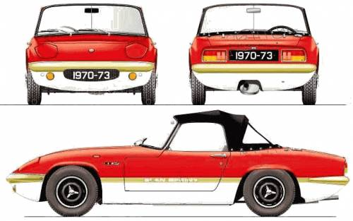 Lotus Elan Sprint (1970)