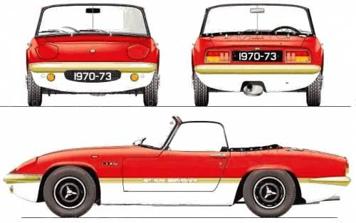 Lotus Elan Sprint (1970)