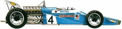 Matra MS 120 F1 GP (1970)