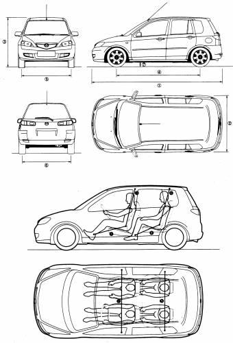 Mazda 2 5-Door Hatchback (2005)