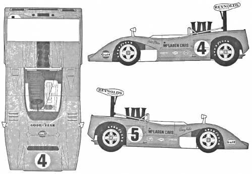McLaren M8B (1971)