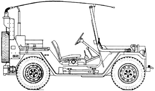 AM General M151A1 Mutt