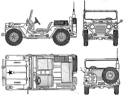 AM General M151A2 Mutt