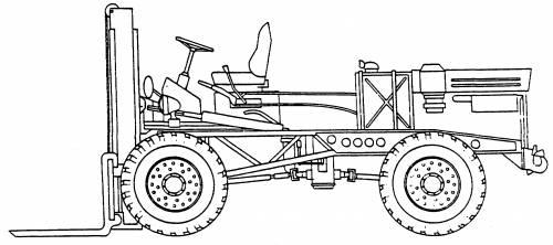 Eager Beaver Heavy Duty Forklift