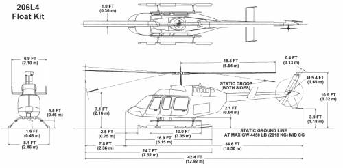 Bell 206L4 Float Kit