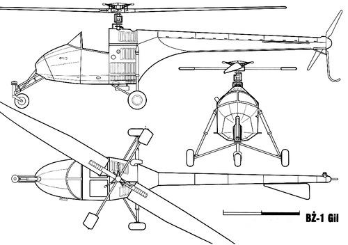 BŻ-1 GIL