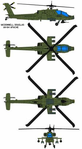McDonnell Douglas AH-64 APACHE
