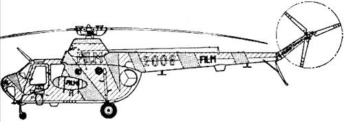 Mil Mi-1 Hare