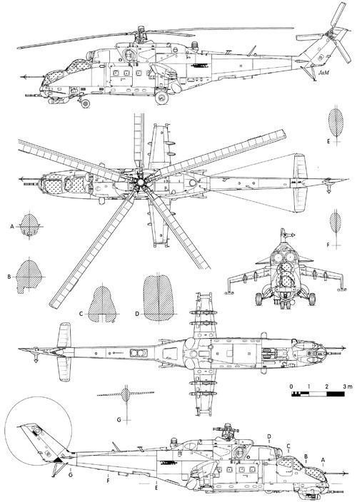 MiL Mi-35 Hind E