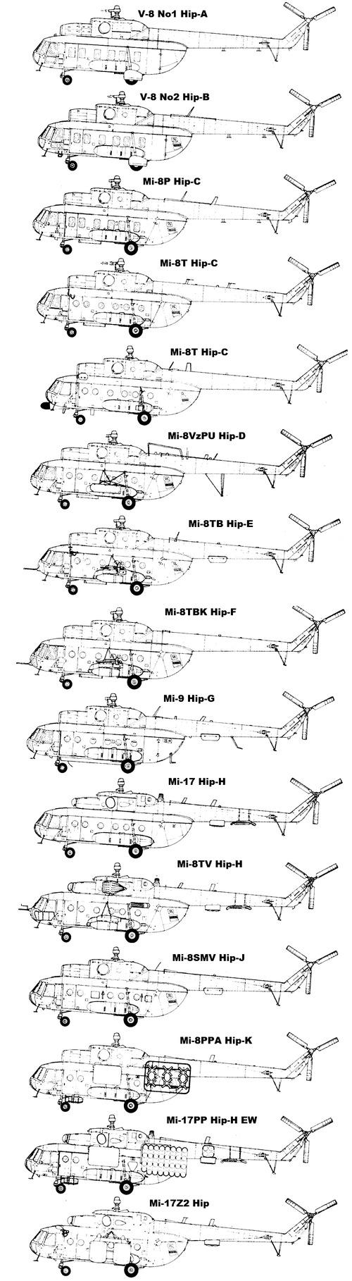 Mil Mi-8 Hip