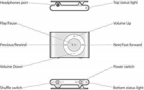 Apple iPod Shuffle 2nd Gen