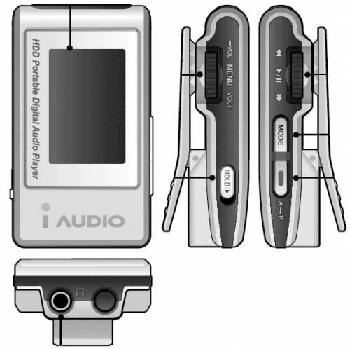 iAudio M3 Remote Control