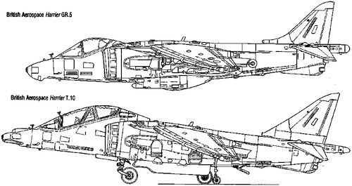 British Aerospace BAe Harrier