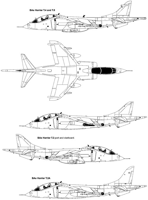 British Aerospace BAe Harrier T