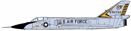 Convair F-106A Delta Dart