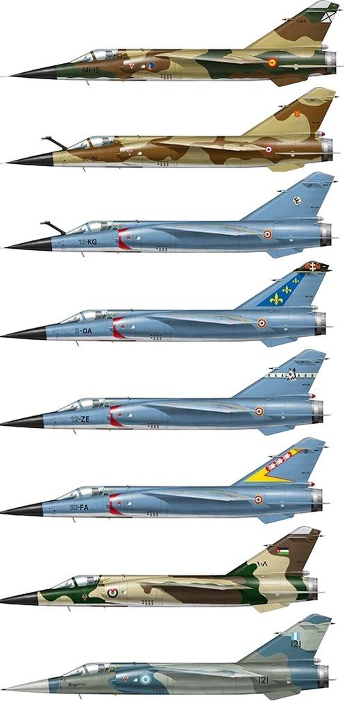 Dassault Mirage F1C