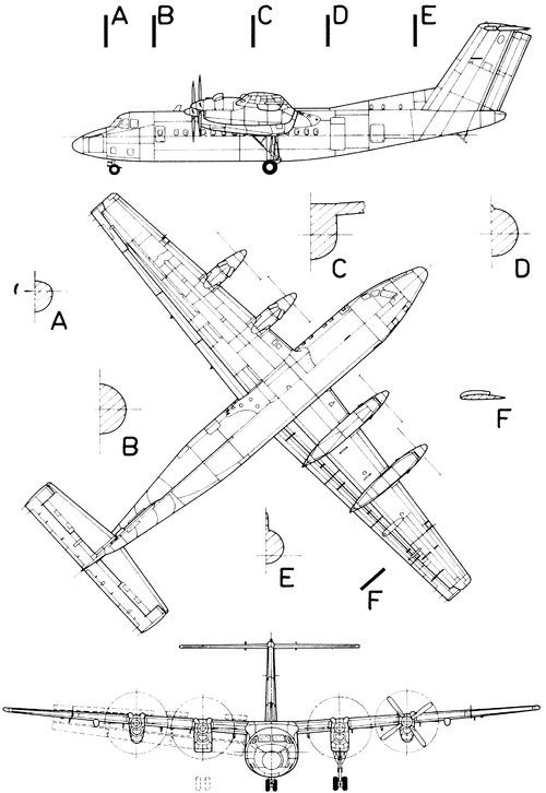 de Havilland Canada DHC-7