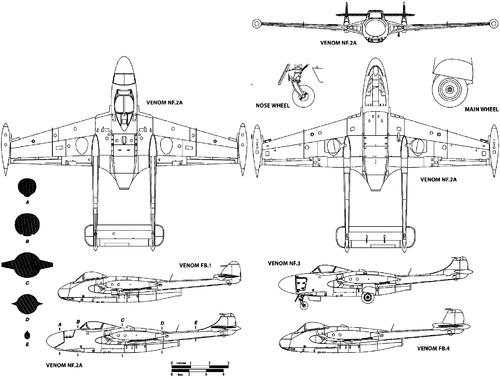 de Havilland DH.112 Venom