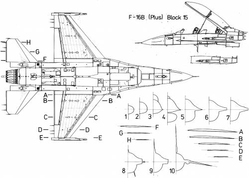 General Dynamics F-16A-B Fighting Falcon