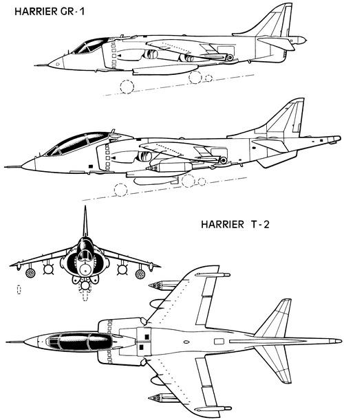 Hawker Siddeley Harrier