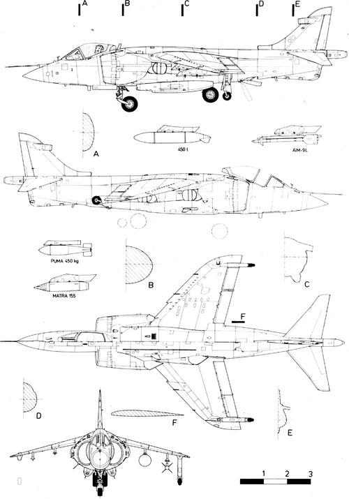 British Aerospace BAe Harrier FRS Mk.I