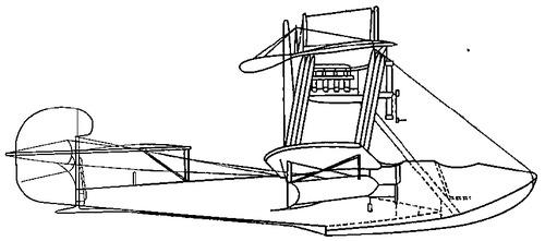 FBA Type K 1915