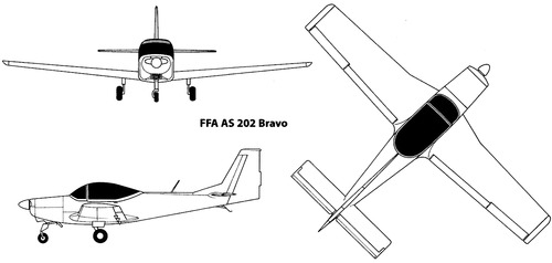 FFA AS 202 Bravo