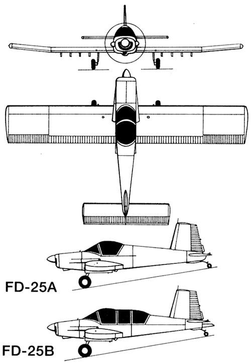 Fletcher FD-25 Defender