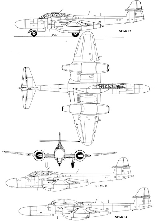 Gloster Meteor NF