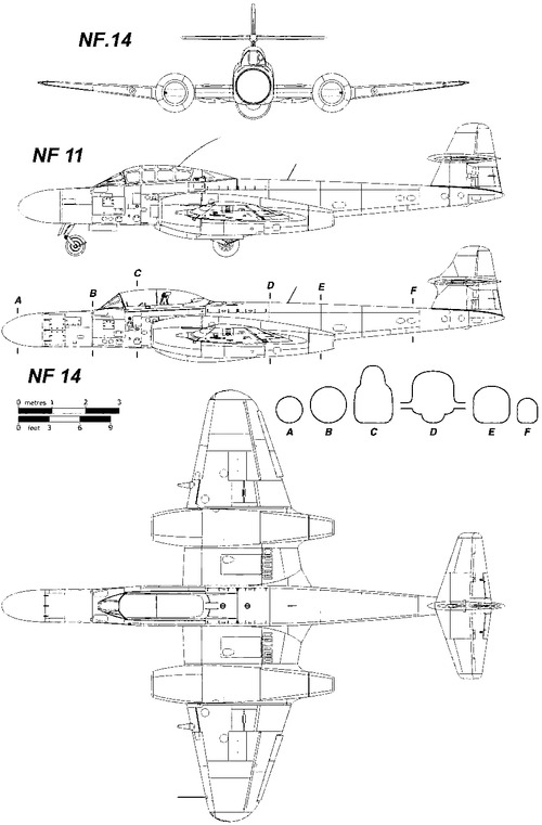 Gloster Meteor NF Mk.14