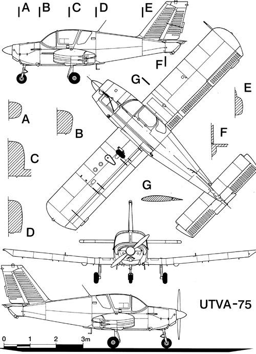 UTVA-75