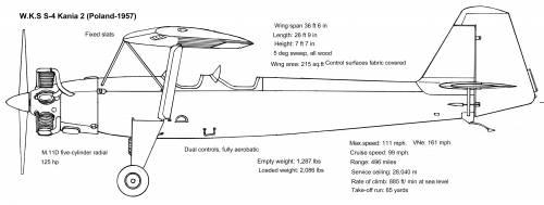 WKS S-4 Kania
