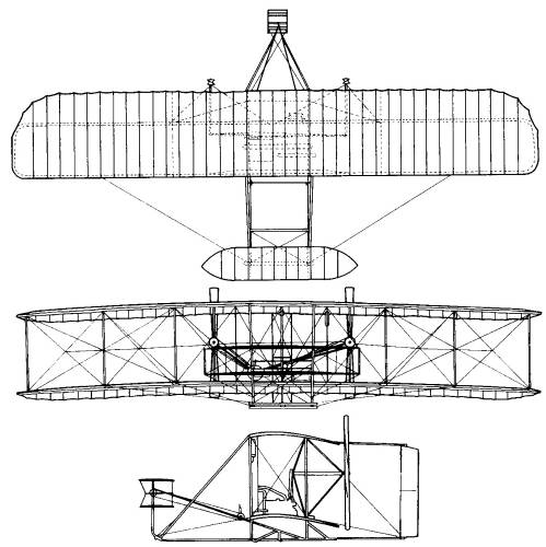 Wright Flyer (1903)