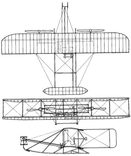 Wright Model A (1907)