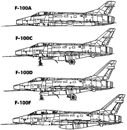 North American F-100 Super Saber