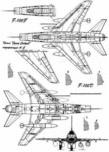 North American F-100A(B) Super Sabre