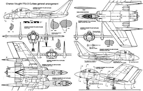 Vought F7U-3 Cutlass