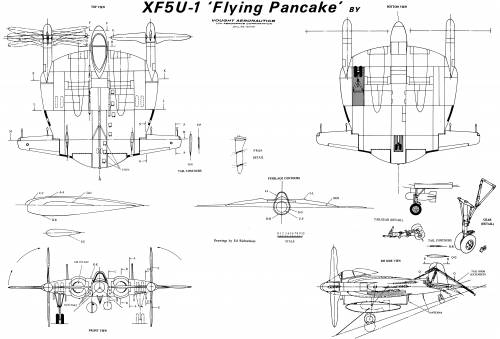 Vought F-5U