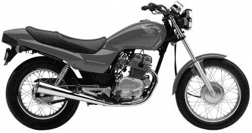 Honda CB250 Nighthawk (2003)