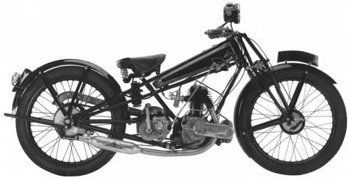 Cotton Model7 (1928)