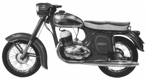 Jawa 250 Automatic (1963)