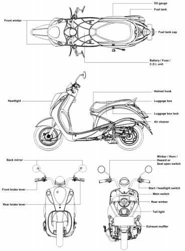 SYM MIO 50-100 Scooter