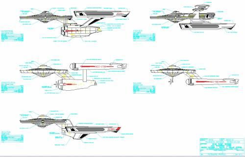 Federation Ship Chart
