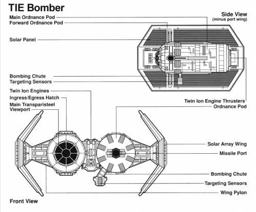 Tie Bomber