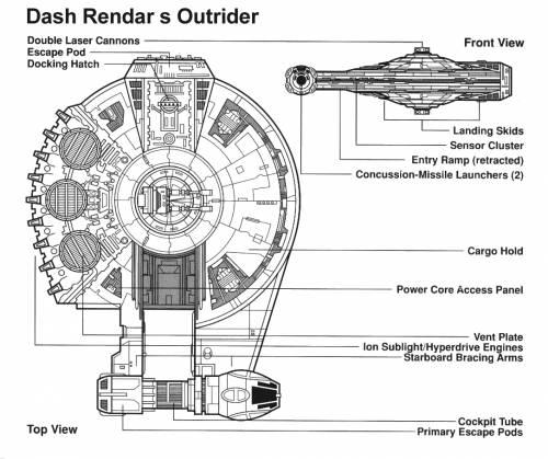 Dash Rendars Outrider