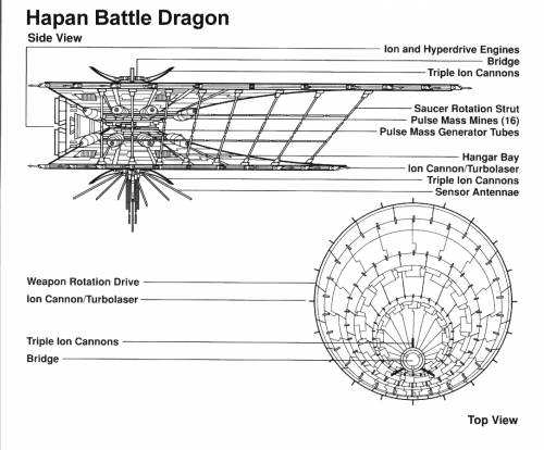 Hapan Battle Dragon
