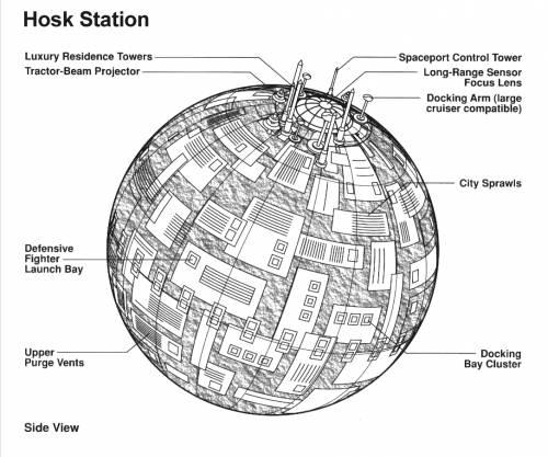 Hosk Station